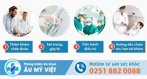 Nên chữa trĩ ở đâu tại Đồng Nai?